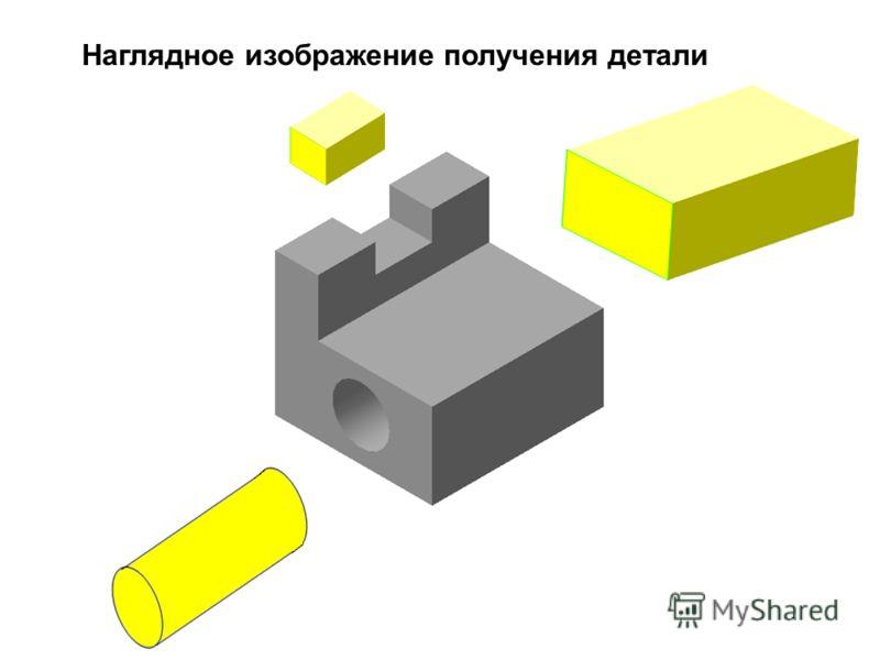 Наглядное изображение получения детали