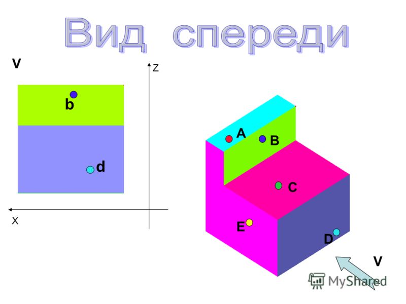 d b А B C D E V V Z X