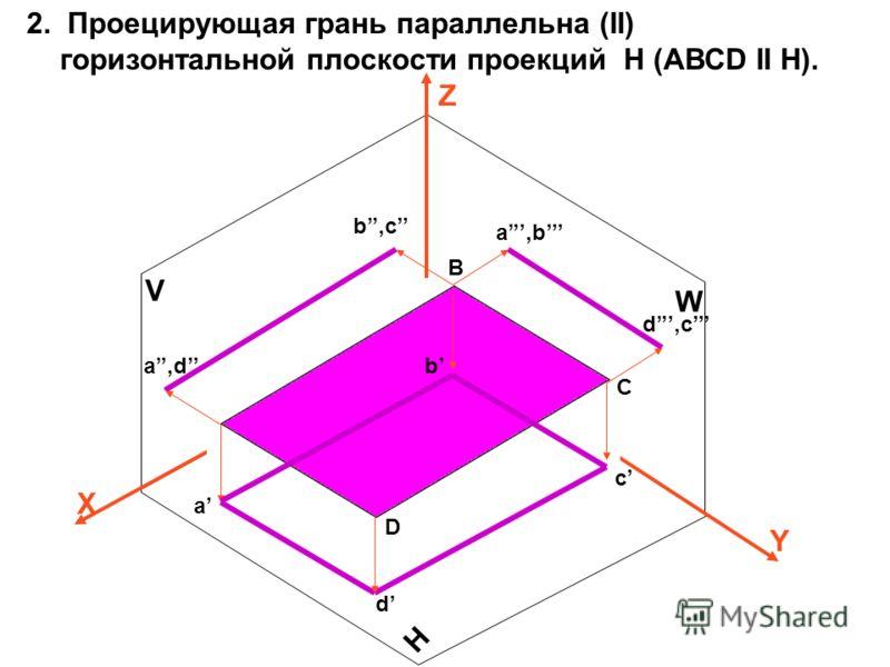 V H W Z X Y A B b d a,d b,c a,b d,c C D c a b 2. Проецирующая грань параллельна (II) горизонтальной плоскости проекций H (АВСD II H).