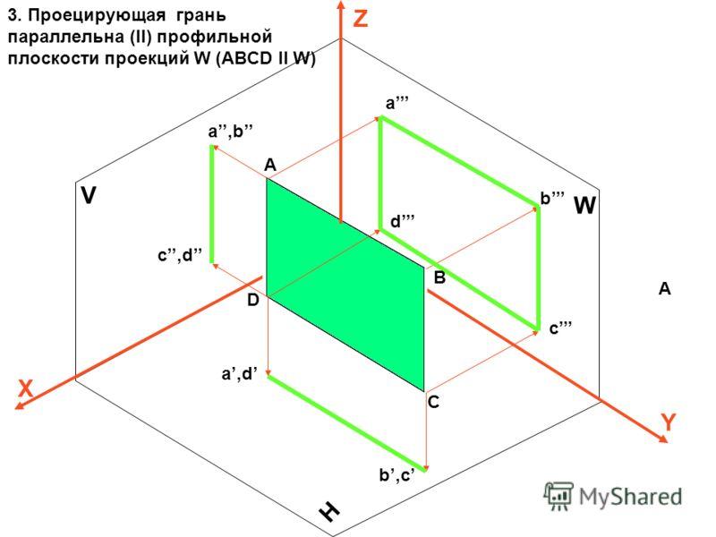 V H W Z X Y A B C D A a,d b,c a b a,b c,d c d 3. Проецирующая грань параллельна (II) профильной плоскости проекций W (ABCD II W)