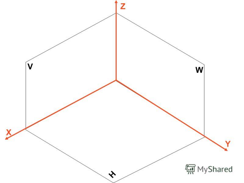 V H W Z X Y