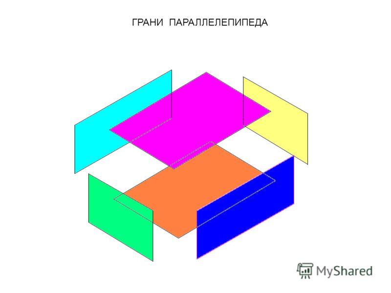 ГРАНИ ПАРАЛЛЕЛЕПИПЕДА