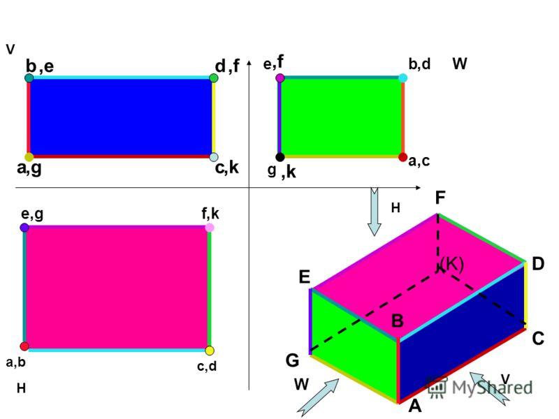 a B D V V А b C c d H H a,b c,d E F e,k W Wb a G e g (K),gf,e,g,f,d,k,c,k,f