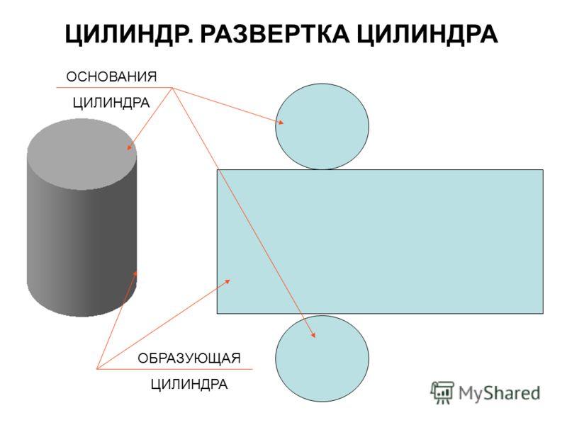 Как сделать развёрток цилиндра 9