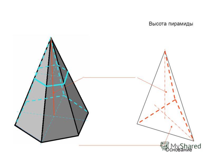 Высота пирамиды Основание