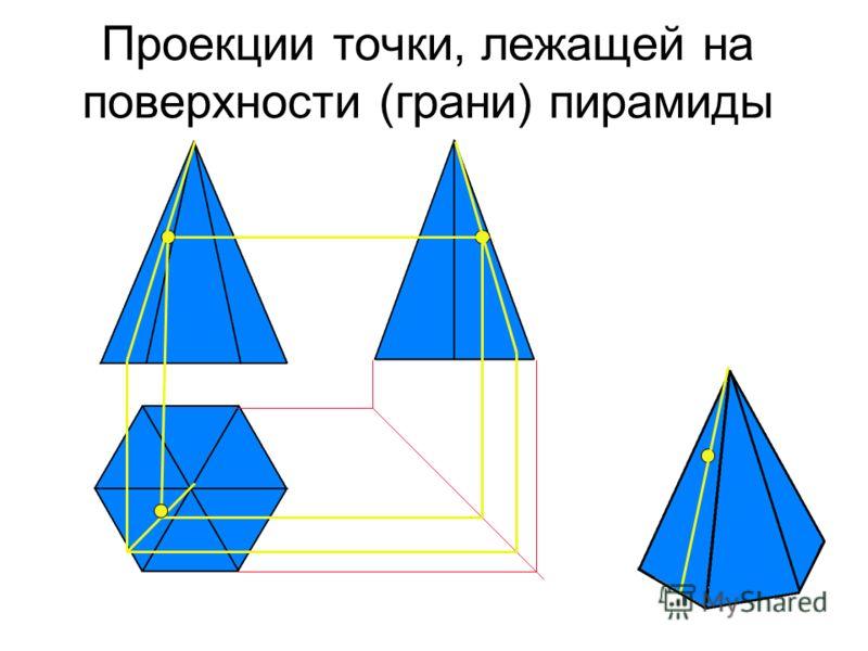 Проекции точки, лежащей на поверхности (грани) пирамиды