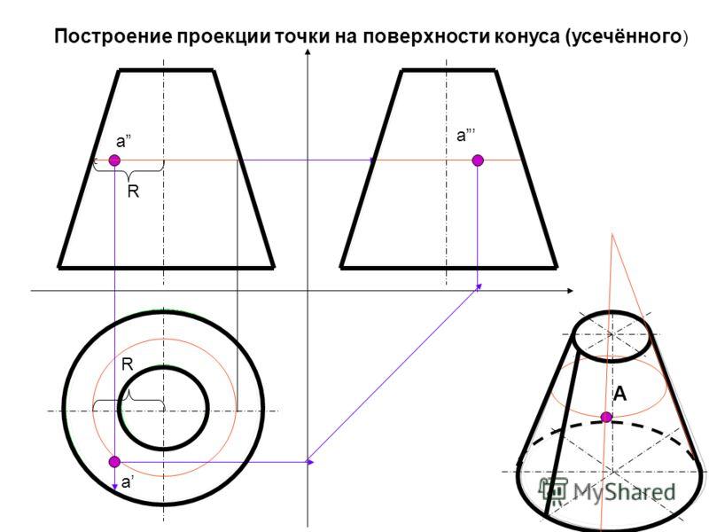 R Построение проекции точки на поверхности конуса (усечённого ) А а a a R