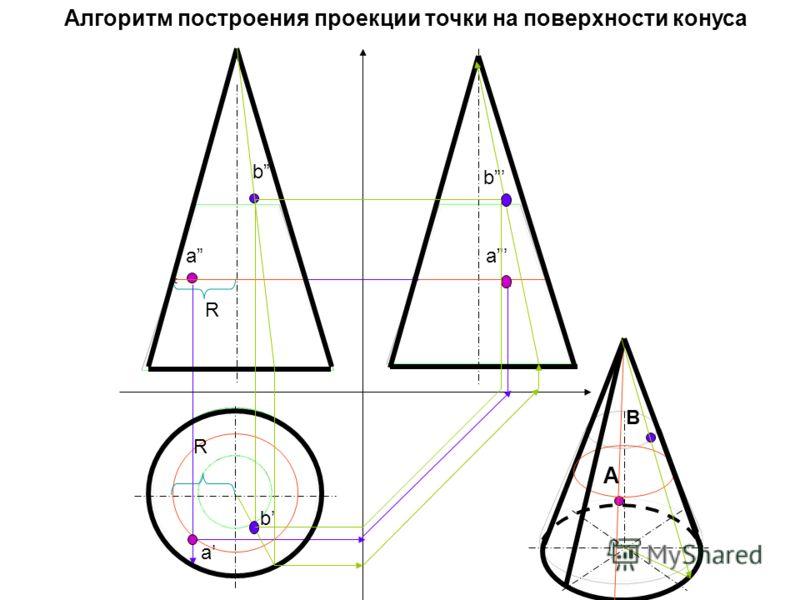 R Алгоритм построения проекции точки на поверхности конуса А а a a R B b b b