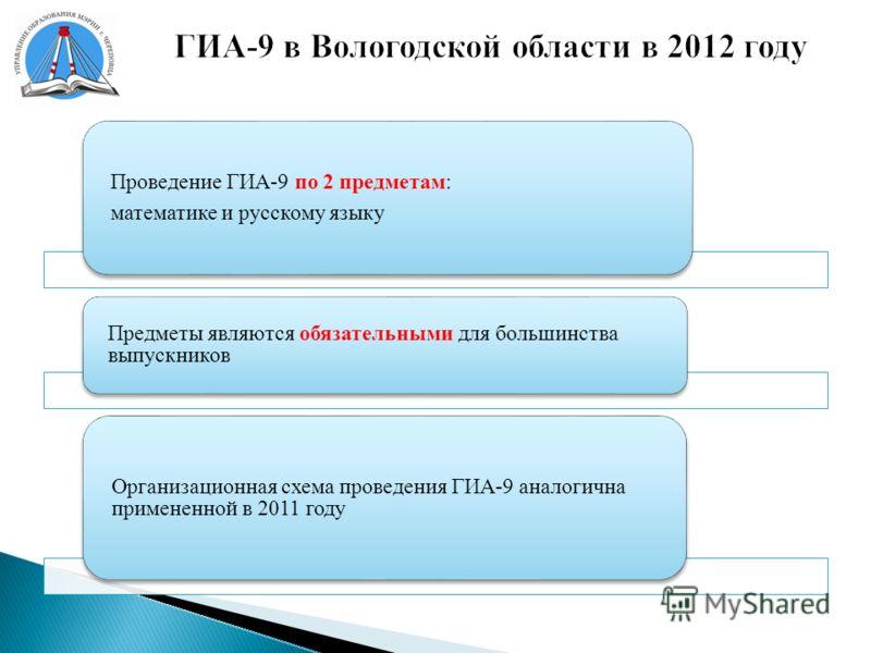 ГИА-9 в Вологодской области в 2012 году Проведение ГИА-9 по 2 предметам: математике и русскому языку Предметы являются обязательными для большинства выпускников Организационная схема проведения ГИА-9 аналогична примененной в 2011 году