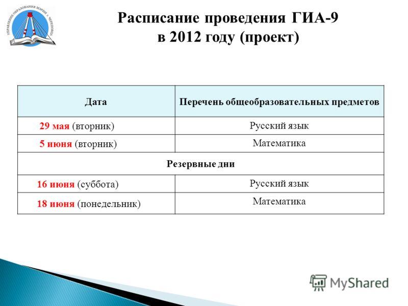 Расписание проведения ГИА-9 в 2012 году (проект) ДатаПеречень общеобразовательных предметов 29 мая (вторник) Русский язык 5 июня (вторник) Математика Резервные дни 16 июня (суббота) Русский язык 18 июня (понедельник) Математика