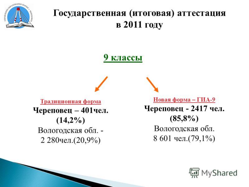9 классы Традиционная форма Череповец – 401чел. (14,2%) Вологодская обл. - 2 280чел.(20,9%) Новая форма – ГИА-9 Череповец - 2417 чел. (85,8%) Вологодская обл. 8 601 чел.(79,1%) Государственная (итоговая) аттестация в 2011 году