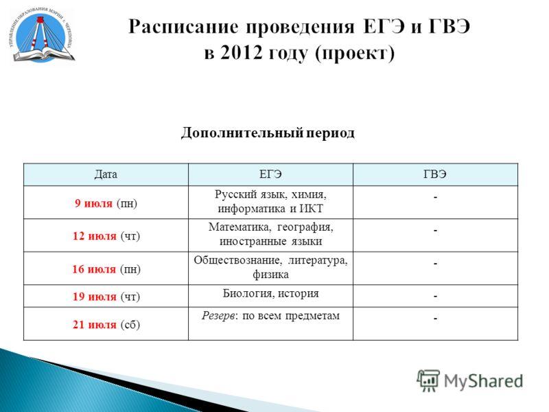 Расписание проведения ЕГЭ и ГВЭ в 2012 году (проект) ДатаЕГЭГВЭ 9 июля (пн) Русский язык, химия, информатика и ИКТ - 12 июля (чт) Математика, география, иностранные языки - 16 июля (пн) Обществознание, литература, физика - 19 июля (чт) Биология, исто