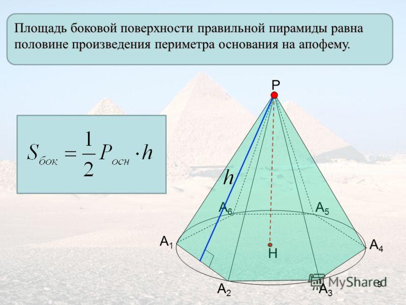 Площадь боковой поверхности правильной пирамиды равна половине произведения периметра основания на апофему. Н А1А1 А2А2 А3А3 А4А4 А5А5 А6А6 Р 9