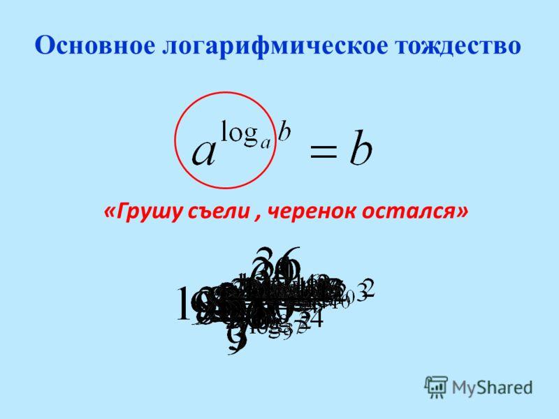 Основное логарифмическое тождество «Грушу съели, черенок остался»