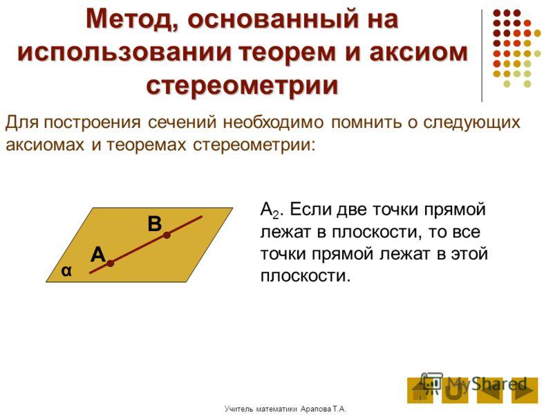 Учитель математики Арапова Т.А. Метод, основанный на использовании теорем и аксиом стереометрии Для построения сечений необходимо помнить о следующих аксиомах и теоремах стереометрии: А 2. Если две точки прямой лежат в плоскости, то все точки прямой