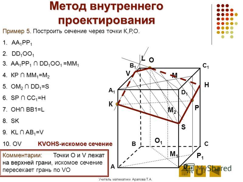Учитель математики Арапова Т.А. Метод внутреннего проектирования АD В1В1 ВС А1А1 C1C1 D1D1 О Р К Пример 5. Пример 5. Построить сечение через точки К,Р,О. Комментарии: 1.АА 1 РР 1 2.DD 1 ОО 1 Р1Р1 О1О1 3. АА 1 РР 1 DD 1 ОО 1 =ММ 1 М М1М1 4. КР ММ 1 =М