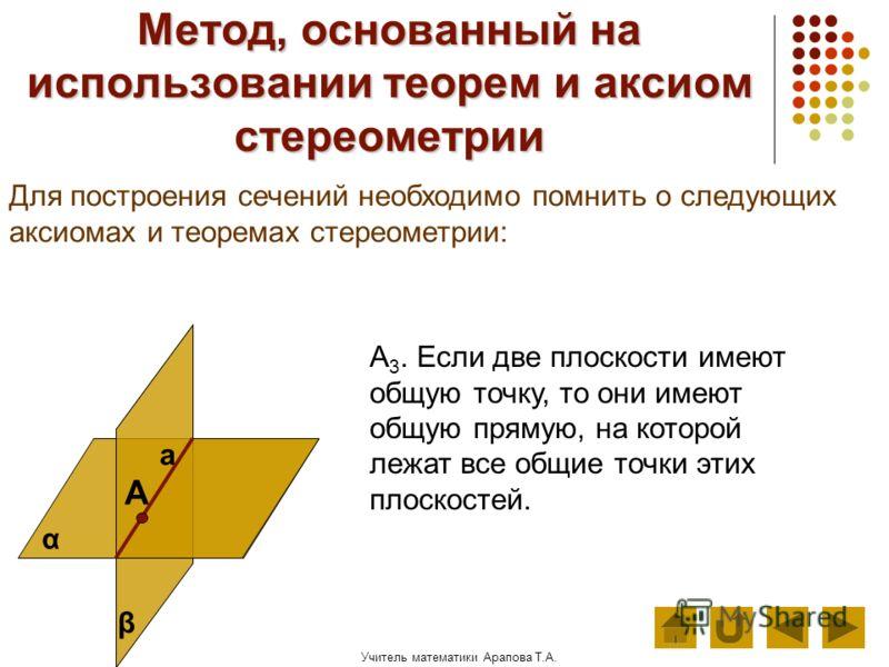 Учитель математики Арапова Т.А. Метод, основанный на использовании теорем и аксиом стереометрии Для построения сечений необходимо помнить о следующих аксиомах и теоремах стереометрии: α β а А 3. Если две плоскости имеют общую точку, то они имеют общу