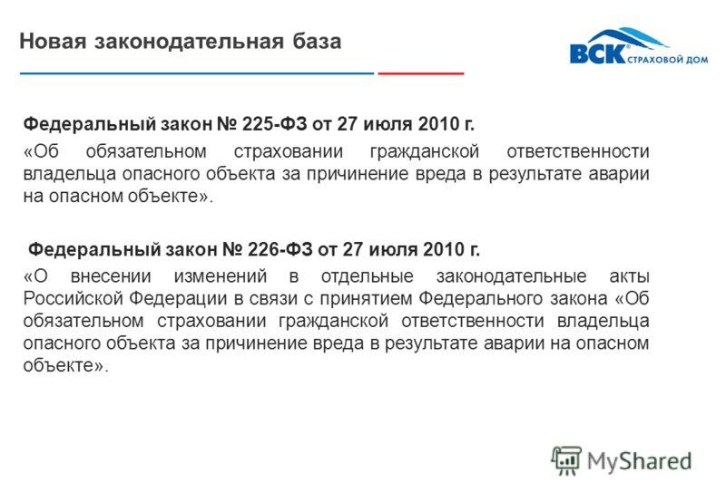 Вопросы практической реализации закона 225-ФЗ от 27.07. 2010 г.