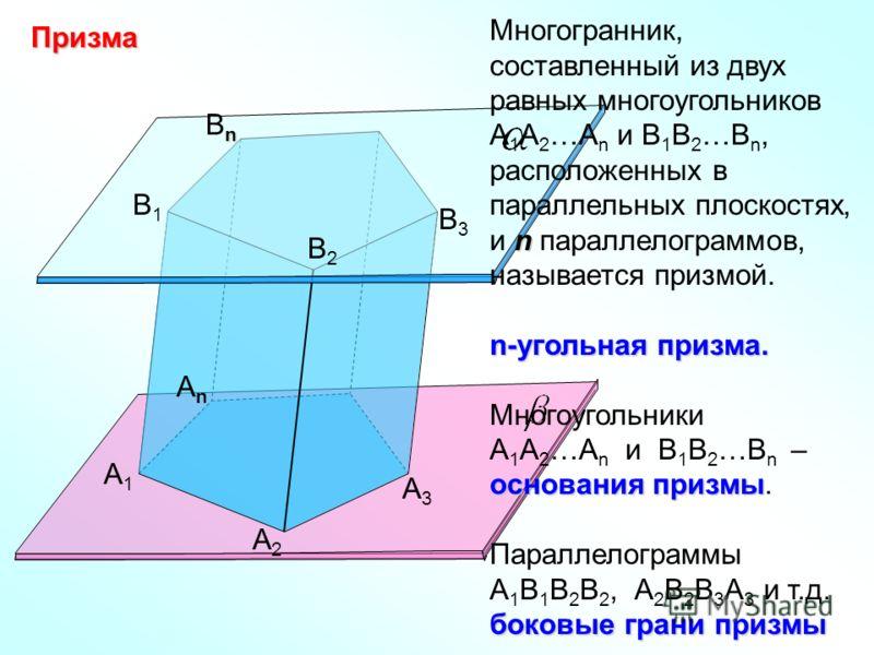 Призма А1А1 А2А2 АnАn B1B1 B2B2 nBnnBn B3B3 А3А3 n Многогранник, составленный из двух равных многоугольников А 1 А 2 …А n и В 1 В 2 …В n, расположенных в параллельных плоскостях, и n параллелограммов, называется призмой. n-угольная призма. Многоуголь