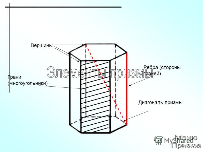 Грани (многоугольники) Ребра (стороны граней) Вершины Диагональ призмы