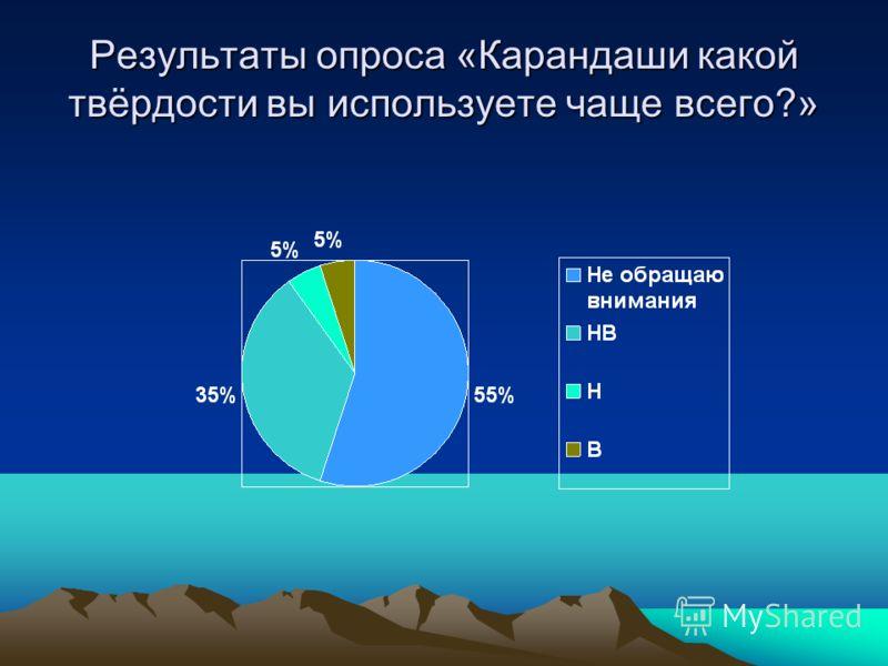 Результаты опроса «Карандаши какой твёрдости вы используете чаще всего?»