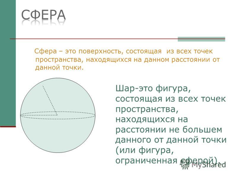 Сфера – это поверхность, состоящая из всех точек пространства, находящихся на данном расстоянии от данной точки. Шар-это фигура, состоящая из всех точек пространства, находящихся на расстоянии не большем данного от данной точки (или фигура, ограничен