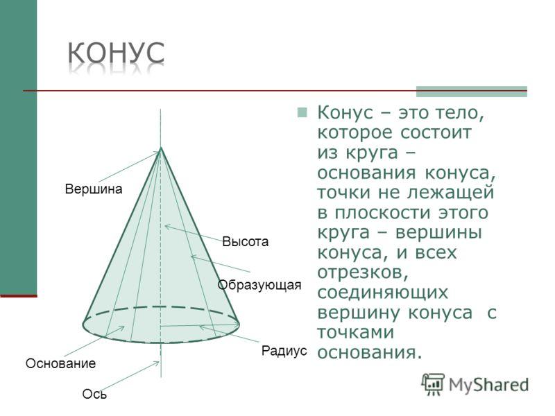 Конус – это тело, которое состоит из круга – основания конуса, точки не лежащей в плоскости этого круга – вершины конуса, и всех отрезков, соединяющих вершину конуса с точками основания. Высота Образующая Радиус Вершина Ось Основание