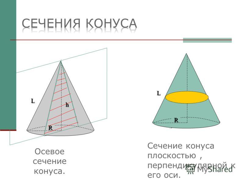 R L h Осевое сечение конуса. R L h Сечение конуса плоскостью, перпендикулярной к его оси.