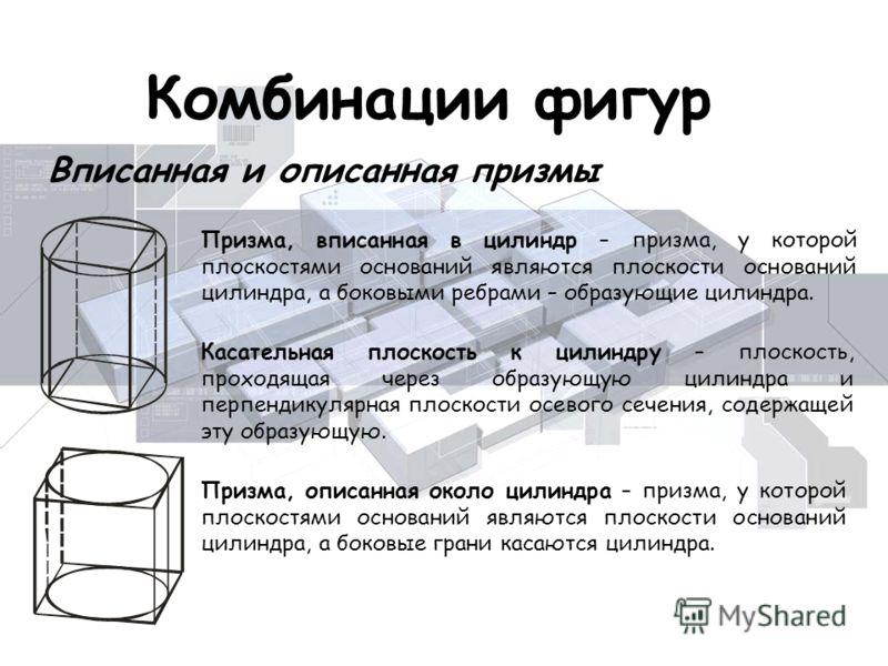 Комбинации фигур Вписанная и описанная призмы Призма, описанная около цилиндра – призма, у которой плоскостями оснований являются плоскости оснований цилиндра, а боковые грани касаются цилиндра. Призма, вписанная в цилиндр – призма, у которой плоскос
