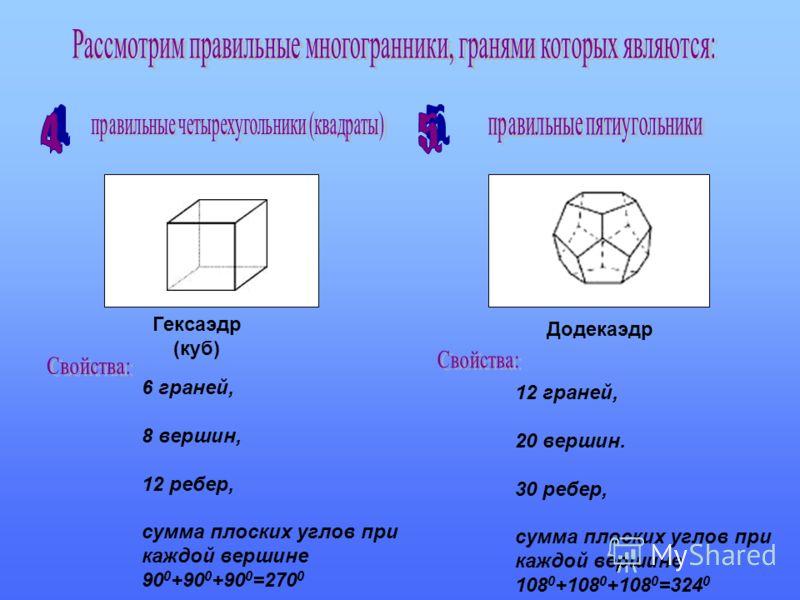 Гексаэдр (куб) Додекаэдр 6 граней, 8 вершин, 12 ребер, сумма плоских углов при каждой вершине 90 0 +90 0 +90 0 =270 0 12 граней, 20 вершин. 30 ребер, сумма плоских углов при каждой вершине 108 0 +108 0 +108 0 =324 0