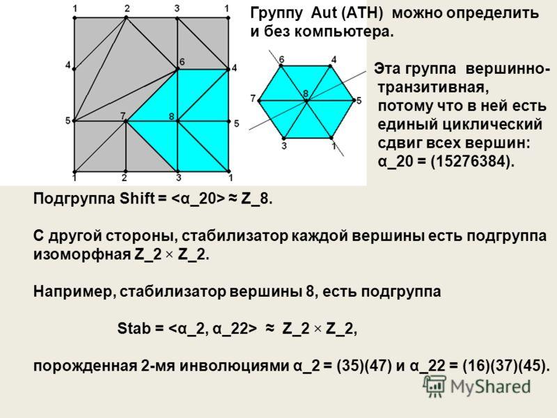 Группу Aut (АТH) можно определить и без компьютера. Эта группа вершинно- транзитивная, потому что в ней есть единый циклический сдвиг всех вершин: α_20 = (15276384). Подгруппа Shift = Z_8. С другой стороны, стабилизатор каждой вершины есть подгруппа