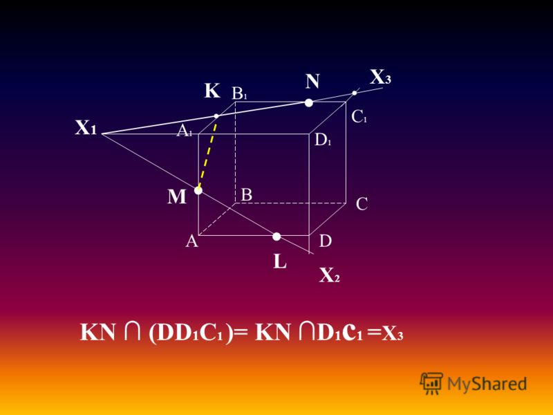 А В С D А1А1 D1D1 С1С1 В1В1 M L N Х1Х1 K Х2Х2 KN (DD 1 C 1 )= KN D 1 с 1 = Х 3 Х3Х3