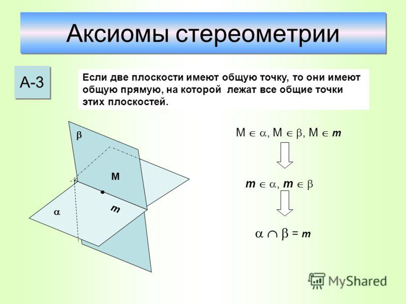 Аксиомы стереометрии А-3 Если две плоскости имеют общую точку, то они имеют общую прямую, на которой лежат все общие точки этих плоскостей. М m М, М, М m m, m = m