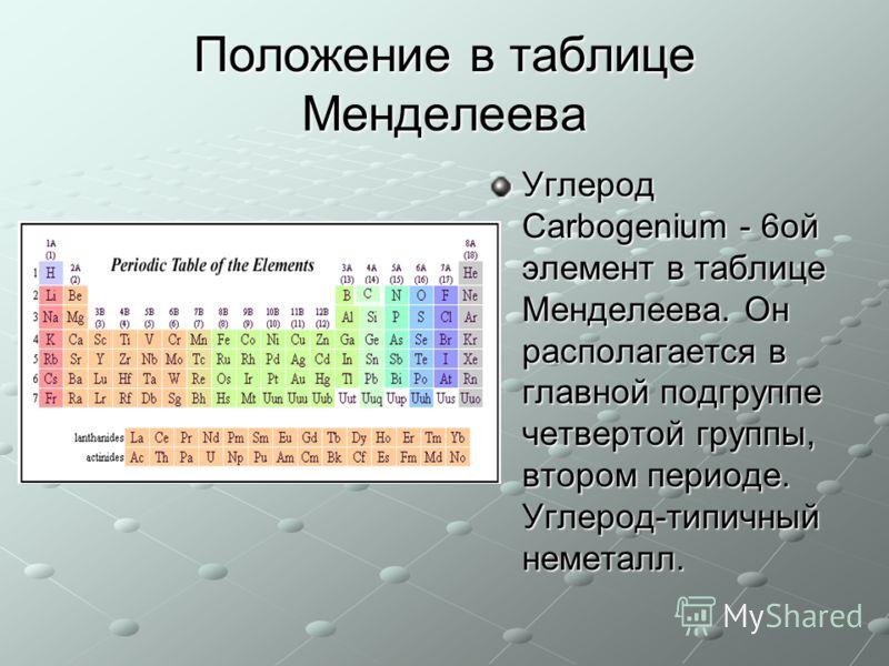 Положение в таблице Менделеева Углерод Carbogenium - 6ой элемент в таблице Менделеева. Он располагается в главной подгруппе четвертой группы, втором периоде. Углерод-типичный неметалл.