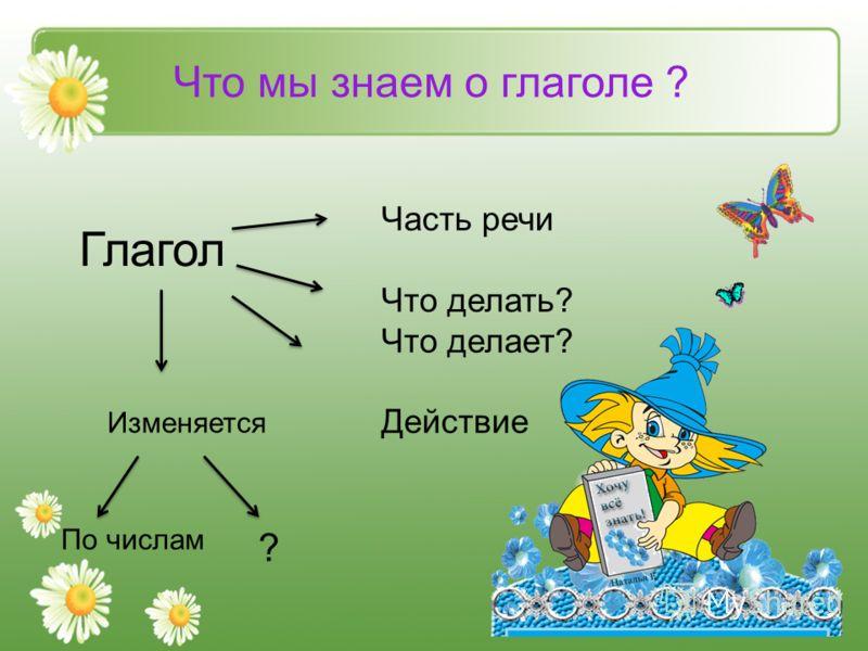 Что мы знаем о глаголе ? Глагол 4 Изменяется По числам ? Часть речи Что делать? Что делает? Действие