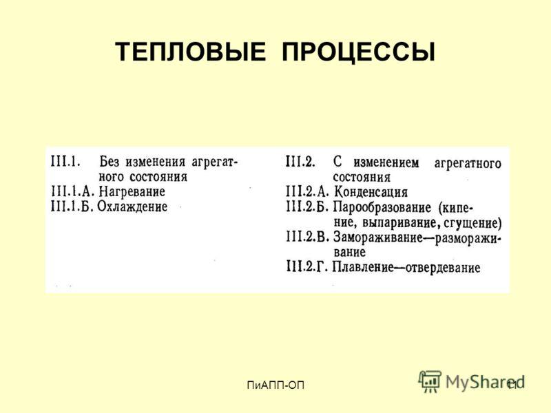 ПиАПП-ОП11 ТЕПЛОВЫЕ ПРОЦЕССЫ