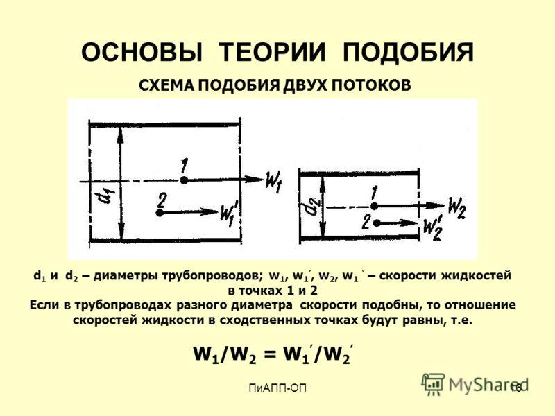 ПиАПП-ОП16 ОСНОВЫ ТЕОРИИ ПОДОБИЯ СХЕМА ПОДОБИЯ ДВУХ ПОТОКОВ d 1 и d 2 – диаметры трубопроводов; w 1, w 1, w 2, w 1 – скорости жидкостей в точках 1 и 2 Если в трубопроводах разного диаметра скорости подобны, то отношение cкоростей жидкости в сходствен
