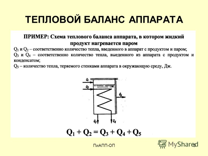 ПиАПП-ОП5 ТЕПЛОВОЙ БАЛАНС АППАРАТА