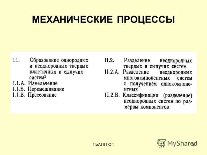 ПиАПП-ОП9 МЕХАНИЧЕСКИЕ ПРОЦЕССЫ