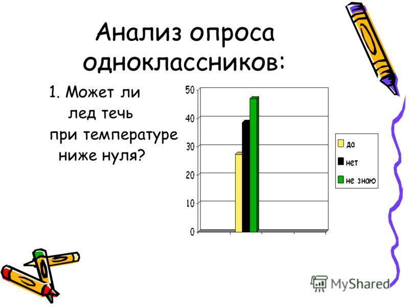 Анализ опроса одноклассников: 1. Может ли лед течь при температуре ниже нуля?