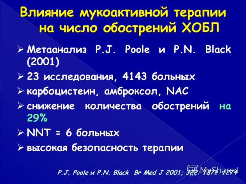 Метаанализ P.J. Poole и P.N. Black (2001) 23 исследования, 4143 больных карбоцистеин, амброксол, NAC снижение количества обострений на 29% NNT = 6 больных высокая безопасность терапии P.J. Poole и P.N. Black Br Med J 2001; 322: 1271-1274