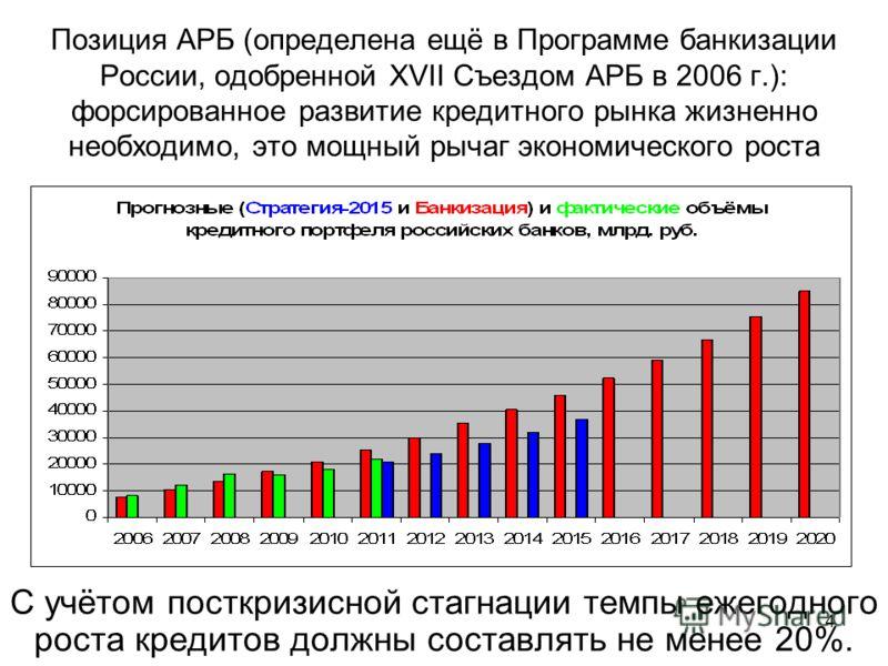 4 Позиция АРБ (определена ещё в Программе банкизации России, одобренной XVII Съездом АРБ в 2006 г.): форсированное развитие кредитного рынка жизненно необходимо, это мощный рычаг экономического роста С учётом посткризисной стагнации темпы ежегодного