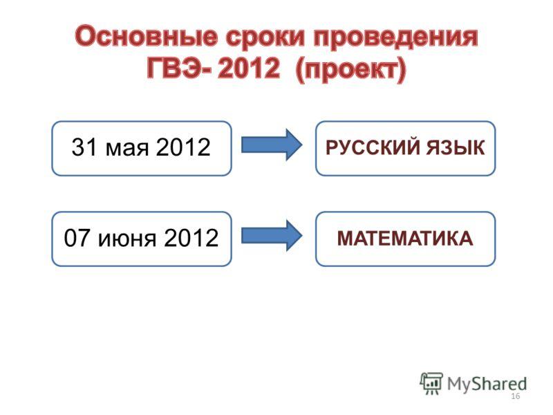 16 31 мая 2012 РУССКИЙ ЯЗЫК 07 июня 2012 МАТЕМАТИКА