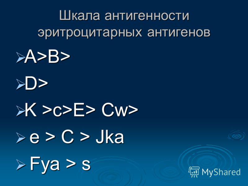 Шкала антигенности эритроцитарных антигенов A>B> A>B> D> D> K >c>E> Cw> K >c>E> Cw> e > C > Jka e > C > Jka Fya > s Fya > s