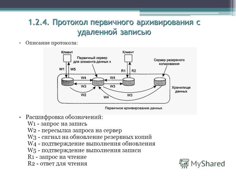 1.2.4. Протокол первичного архивирования с удаленной записью Описание протокола: Расшифровка обозначений: W1 - запрос на запись W2 - пересылка запроса на сервер W3 - сигнал на обновление резервных копий W4 - подтверждение выполнения обновления W5 - п
