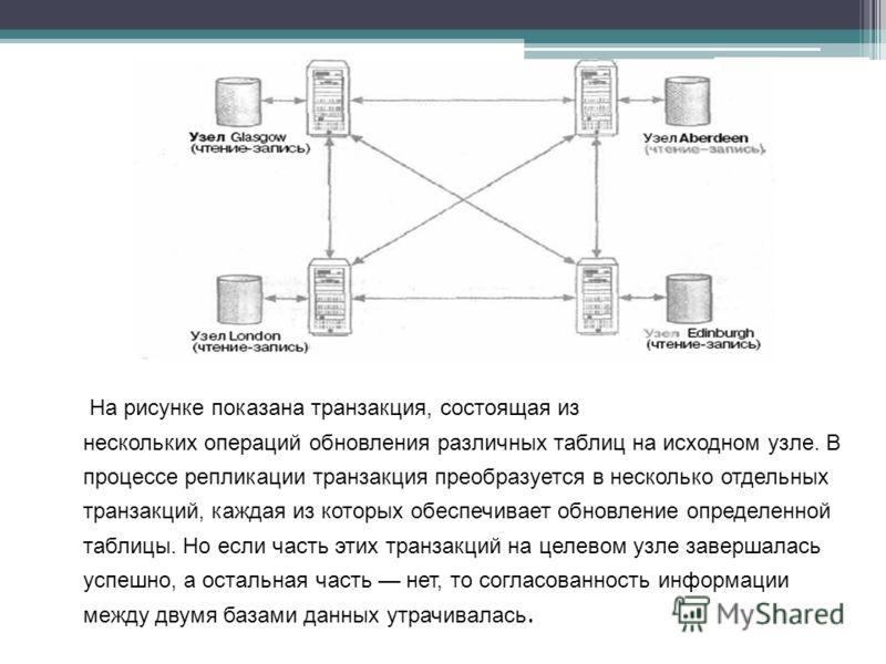 На рисунке показана транзакция, состоящая из нескольких операций обновления различных таблиц на исходном узле. В процессе репликации транзакция преобразуется в несколько отдельных транзакций, каждая из которых обеспечивает обновление определенной таб
