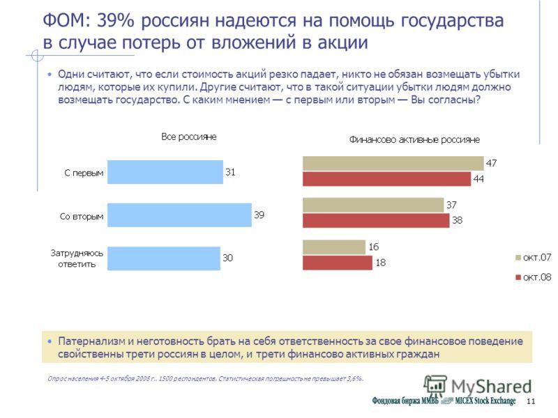 11 ФОМ: 39% россиян надеются на помощь государства в случае потерь от вложений в акции Одни считают, что если стоимость акций резко падает, никто не обязан возмещать убытки людям, которые их купили. Другие считают, что в такой ситуации убытки людям д