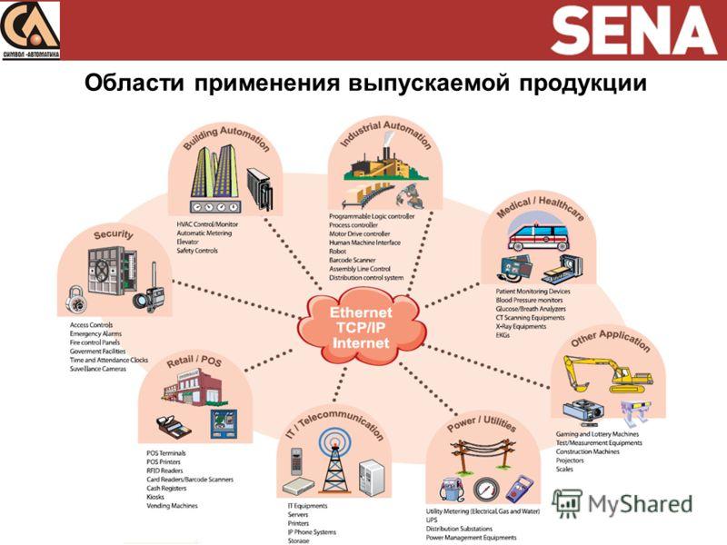 Области применения выпускаемой продукции