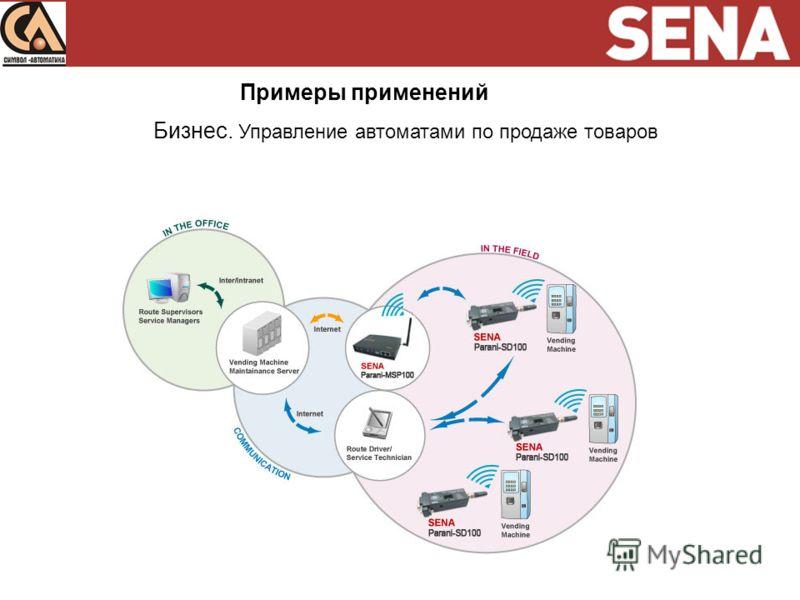 Примеры применений Бизнес. Управление автоматами по продаже товаров