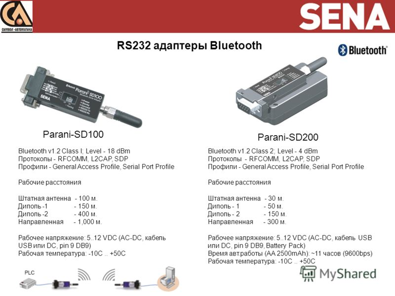 RS232 адаптеры Bluetooth Parani-SD100 Parani-SD200 Bluetooth v1.2 Class I; Level - 18 dBm Протоколы - RFCOMM, L2CAP, SDP Профили - General Access Profile, Serial Port Profile Рабочие расстояния Штатная антенна - 100 м. Диполь -1 - 150 м. Диполь -2 -